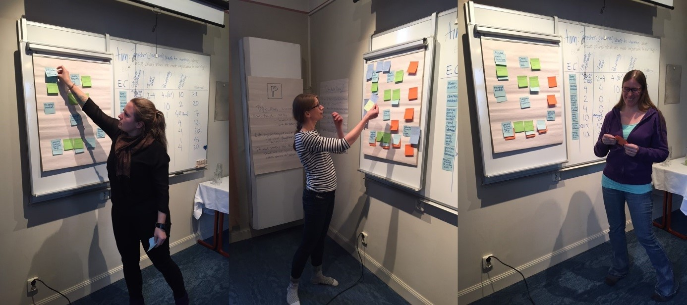 Suvi, Linnea and Essi working with the MOSAIC tool, using post-it-notes.